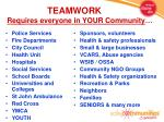 teamwork requires everyone in your community