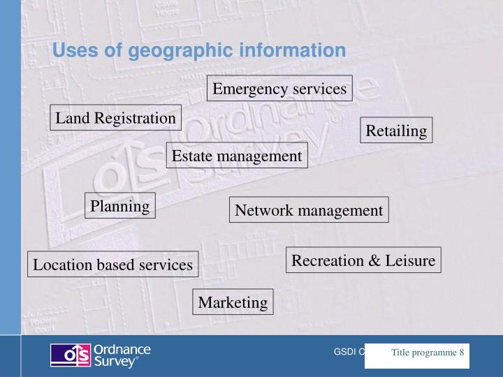 Uses of geographic information