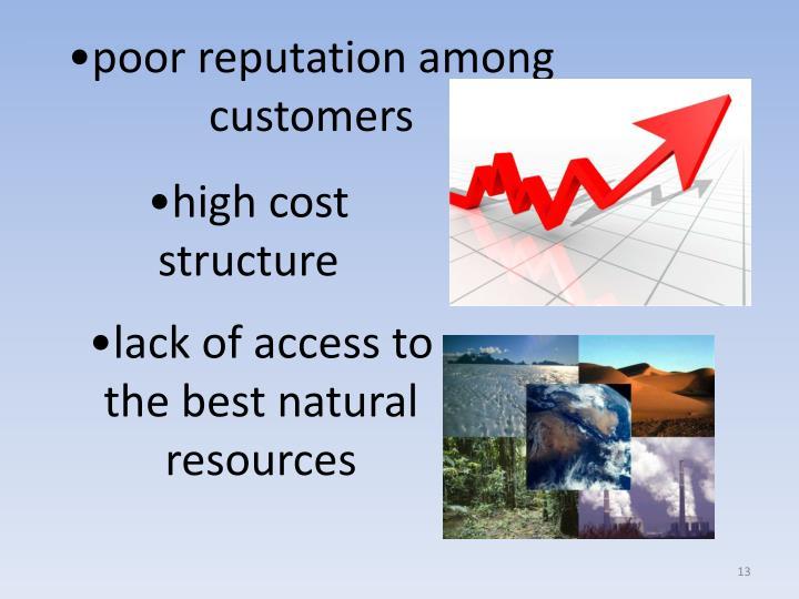 poor reputation among customers