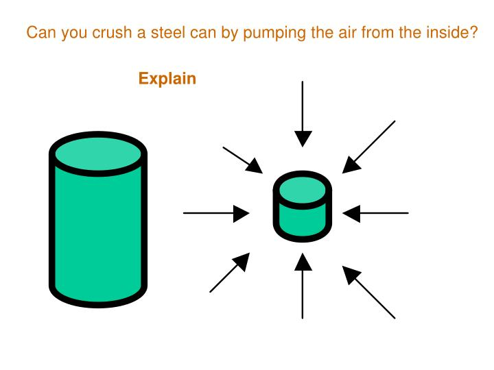Can you crush a steel can by pumping the air from the inside?