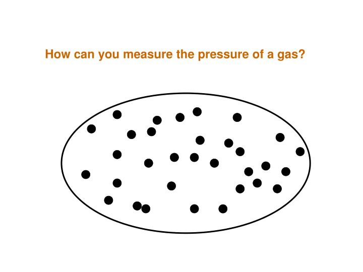 How can you measure the pressure of a gas?