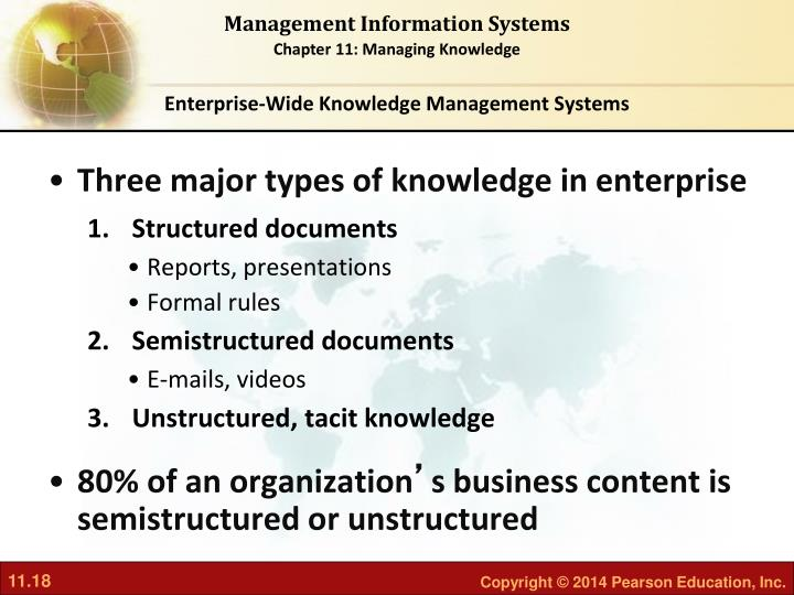 Ppt Managing Knowledge Powerpoint Presentation Id 7027370