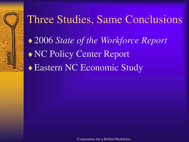 Three Studies, Same Conclusions