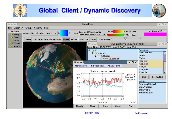 Global  Client / Dynamic Discovery
