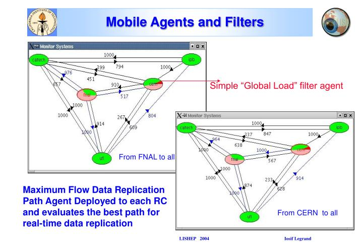 Mobile Agents and Filters