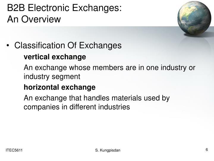 B2B Electronic Exchanges: