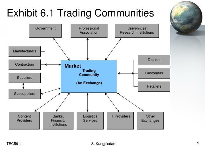 Exhibit 6.1 Trading Communities