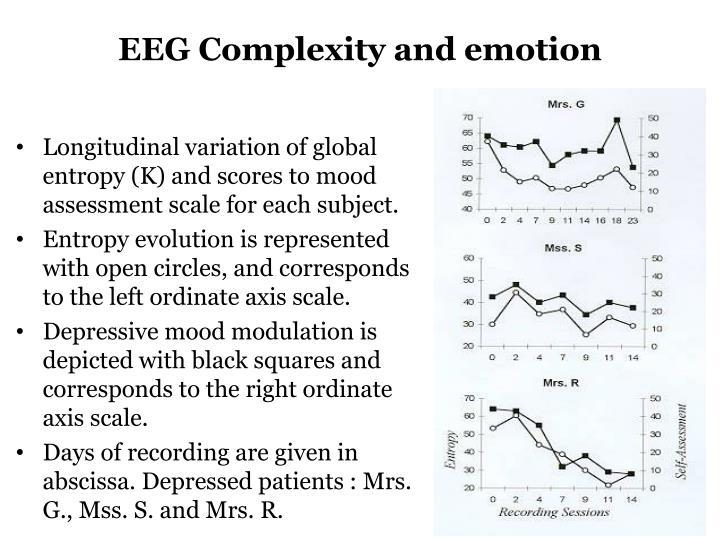 EEG Complexity