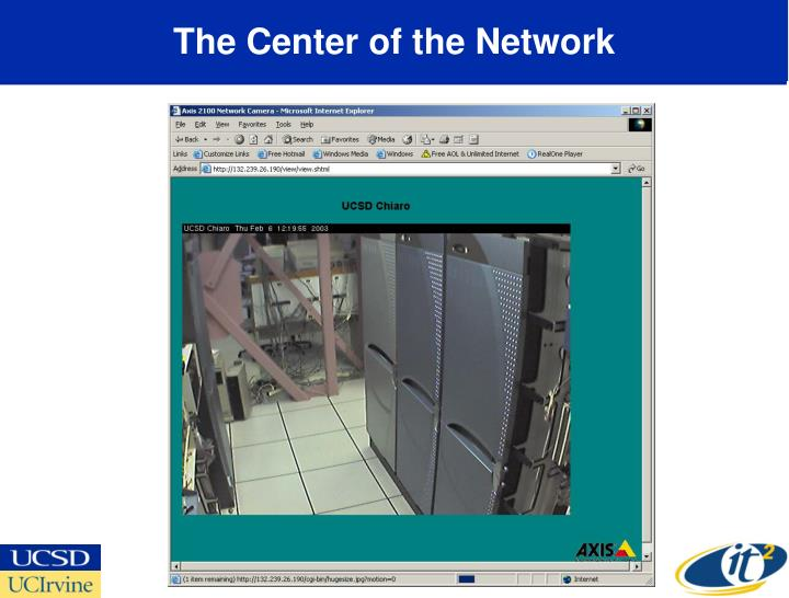 The Center of the Network