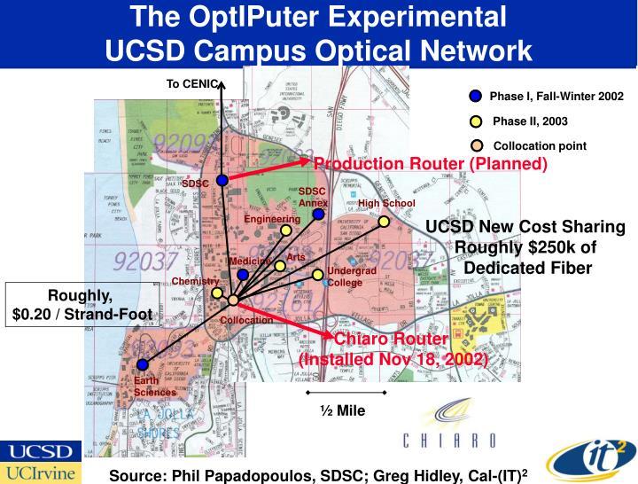 The OptIPuter Experimental