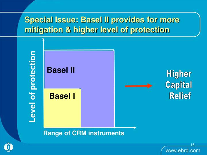 Special Issue: Basel II provides for more mitigation & higher level of protection