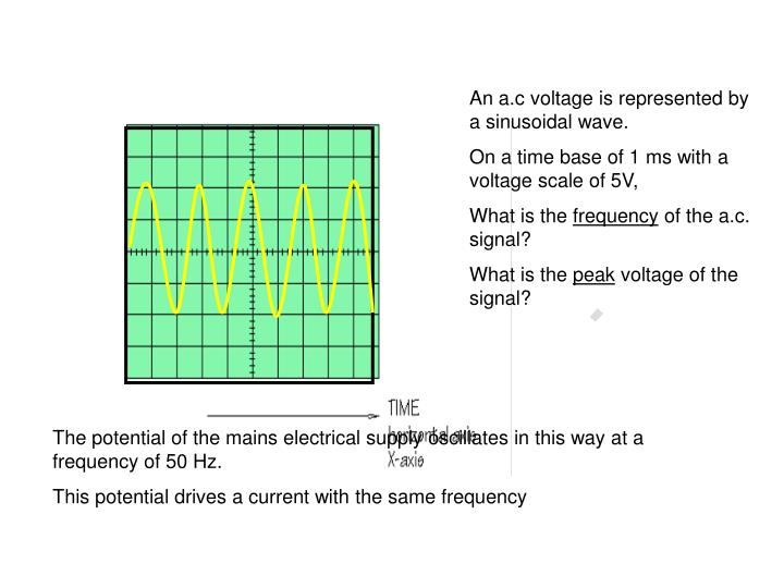 An a.c voltage is represented by a sinusoidal wave.