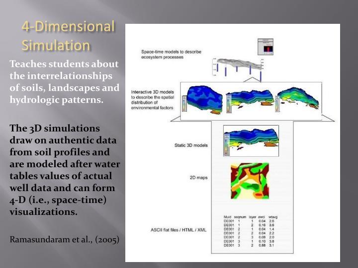 4-Dimensional Simulation