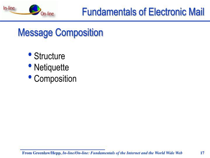 Message Composition