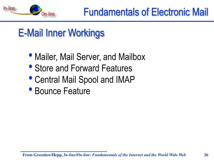 E-Mail Inner Workings