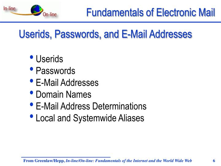 Userids, Passwords, and E-Mail Addresses