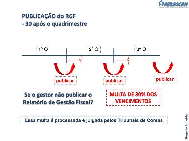 PUBLICAÇÃO do RGF