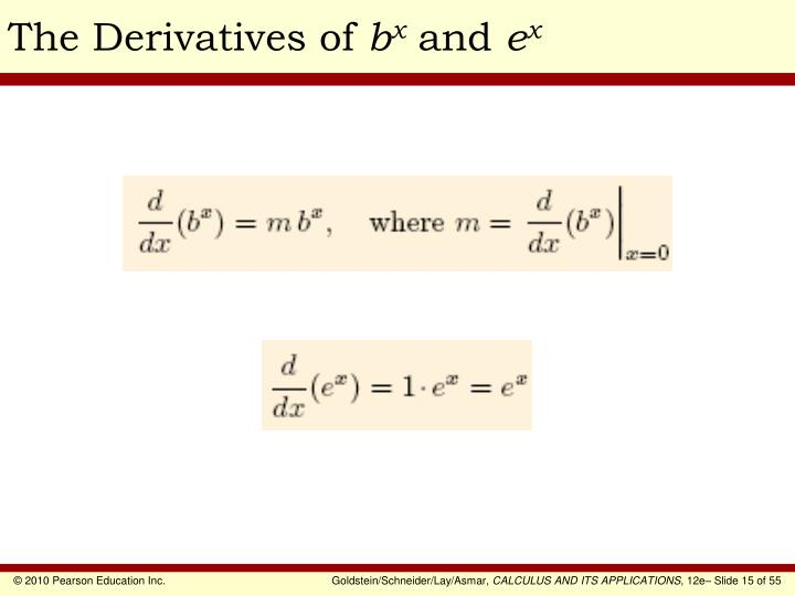 The Derivatives of