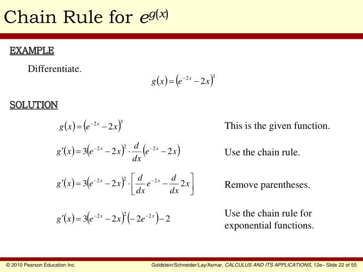 Chain Rule for
