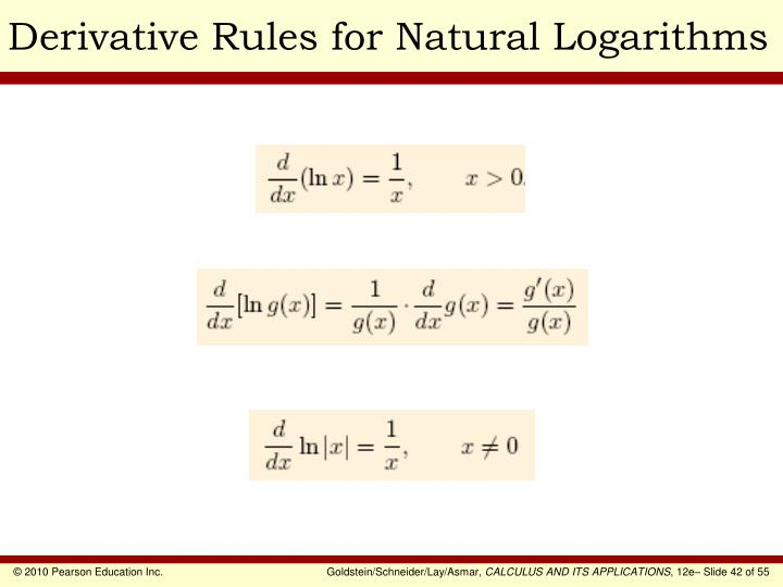 Derivative Rules for Natural Logarithms