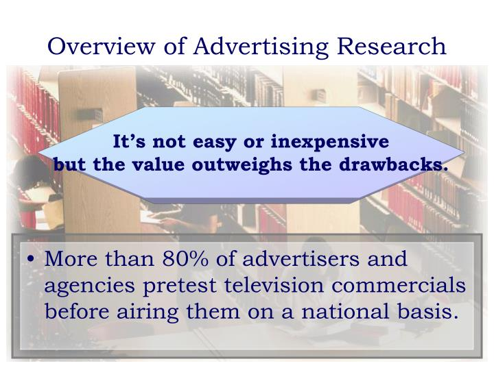 Overview of Advertising Research