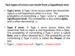 two types of errors can result from a hypothesis test