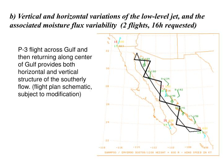 b) Vertical and horizontal variations of the low-level jet, and the associated moisture flux variability  (2 flights, 16h requested)