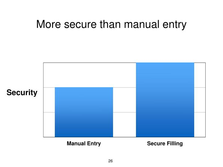 More secure than manual entry