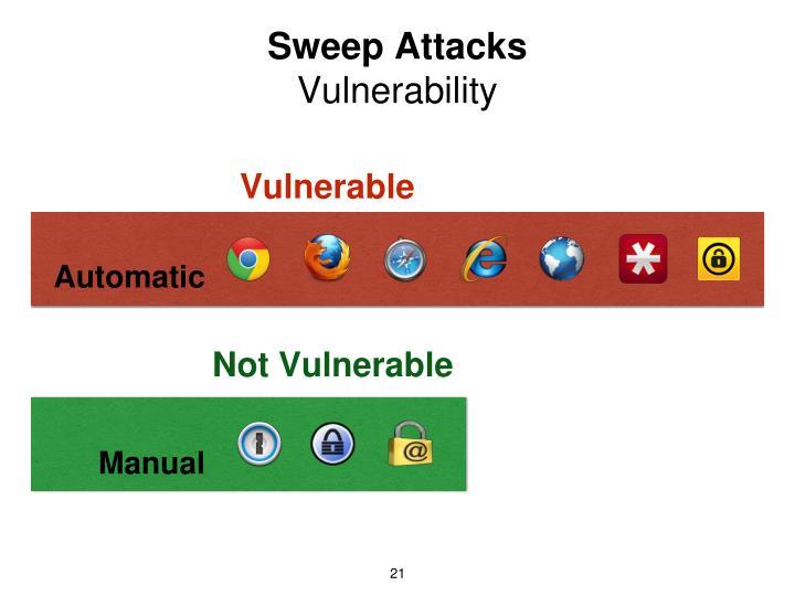 Sweep Attacks