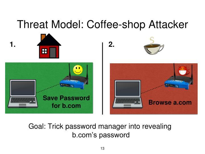 Threat Model: Coffee-shop Attacker
