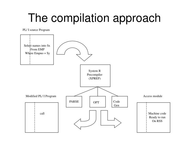 The compilation approach