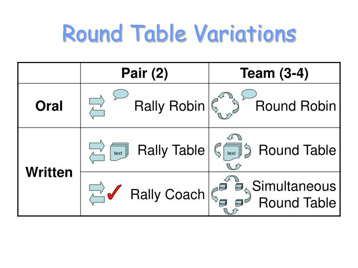 Round Table Variations