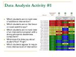 data analysis activity 1