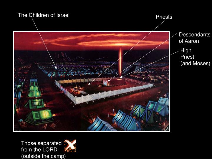 The Children of Israel