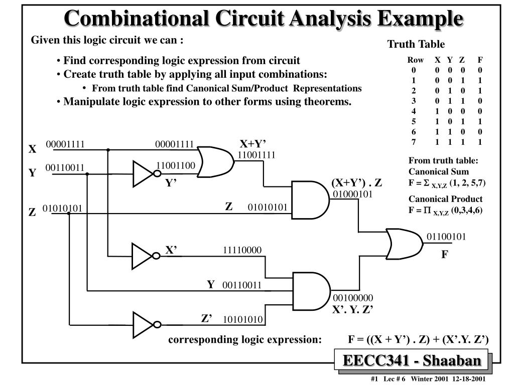 Ppt Combinational Circuit Analysis Example Powerpoint Presentation Logic N
