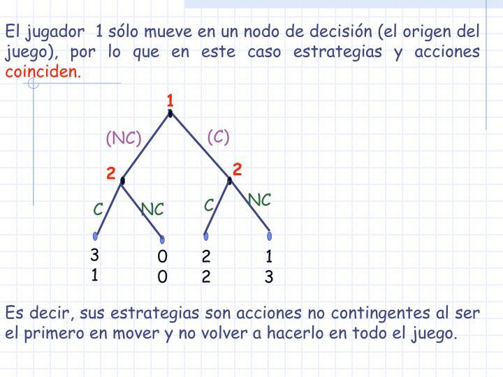 El jugador  1 sólo mueve en un nodo de decisión (el origen del juego), por lo que en este caso estrategias y acciones
