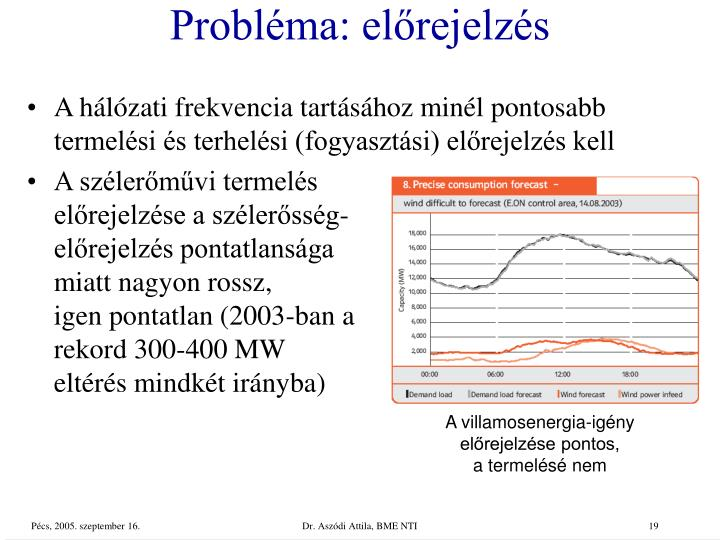 Probléma: előrejelzés