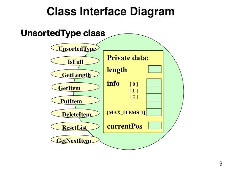 Private data: