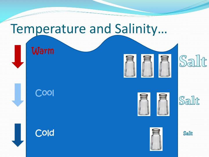 Temperature and Salinity…