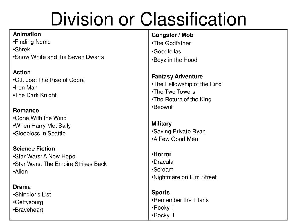 Division and classification essay on movies
