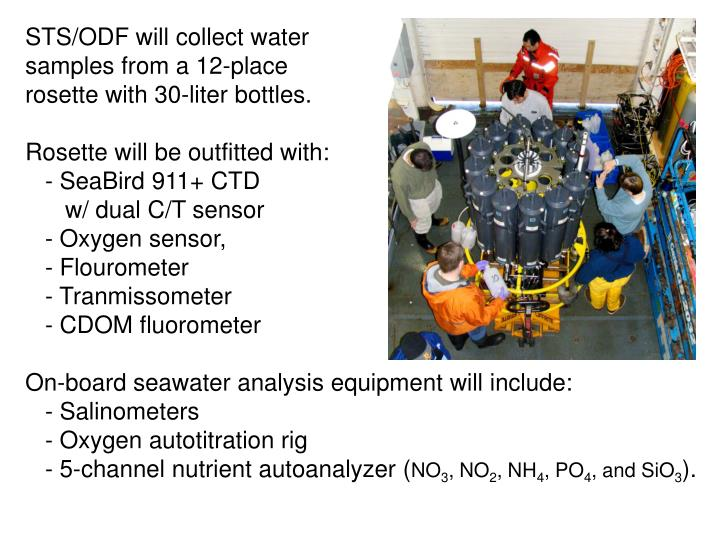 STS/ODF will collect water