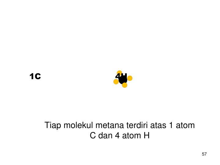 Tiap molekul metana terdiri atas 1 atom C dan 4 atom H