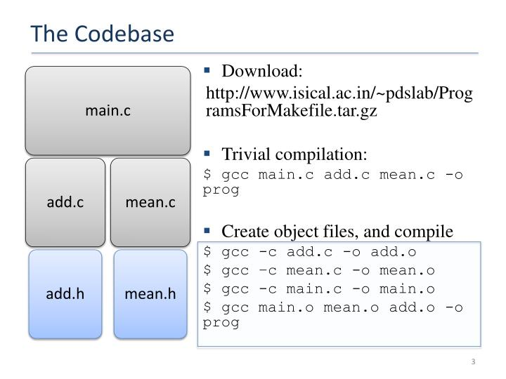 The codebase
