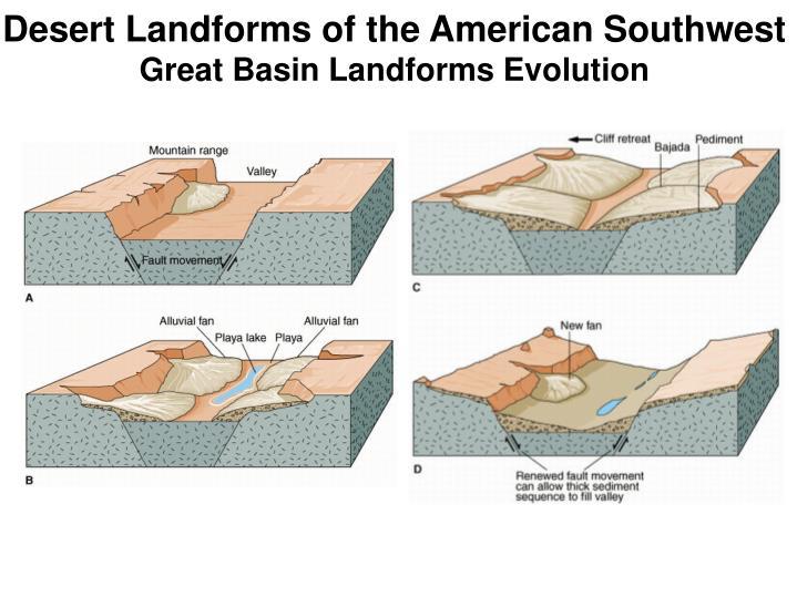 Desert Landforms of the American Southwest