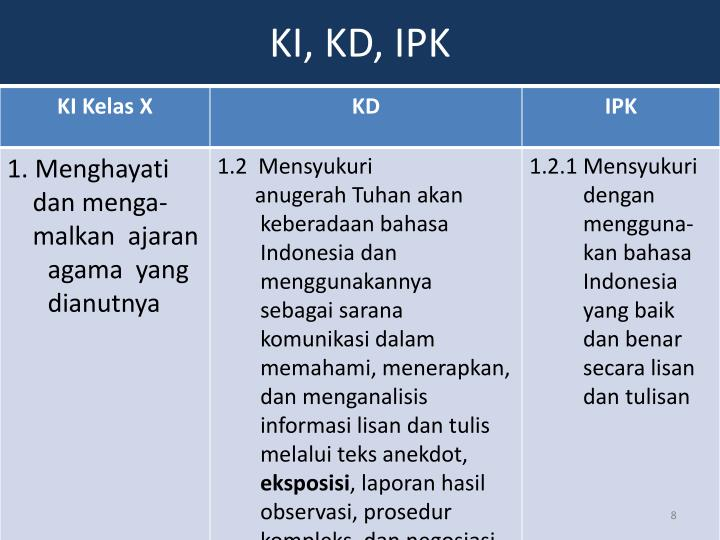 KI, KD, IPK