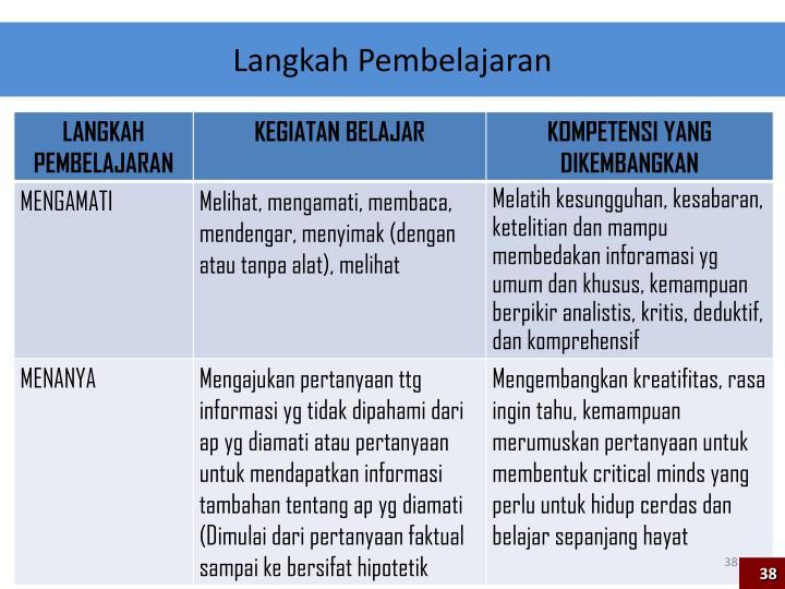 Langkah Pembelajaran
