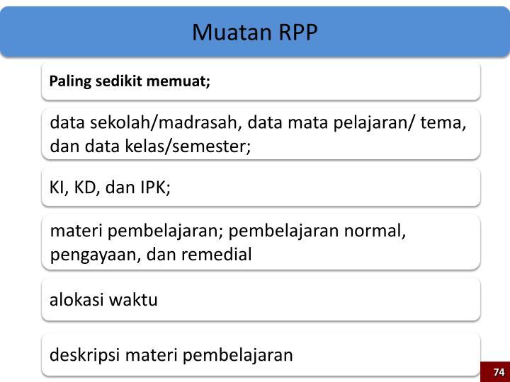 Muatan RPP