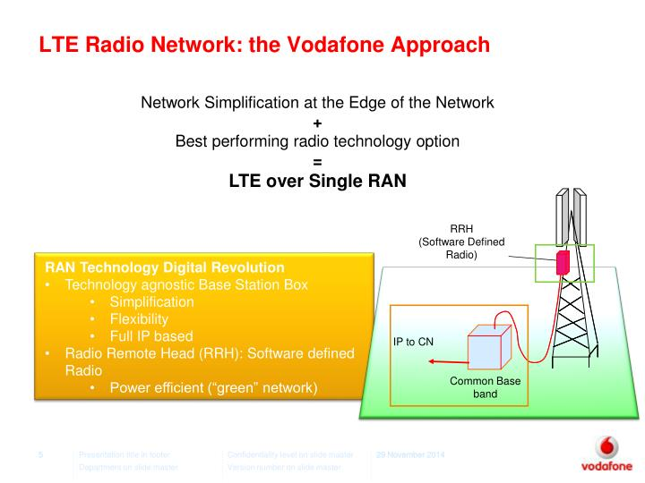 LTE Radio Network: the Vodafone Approach