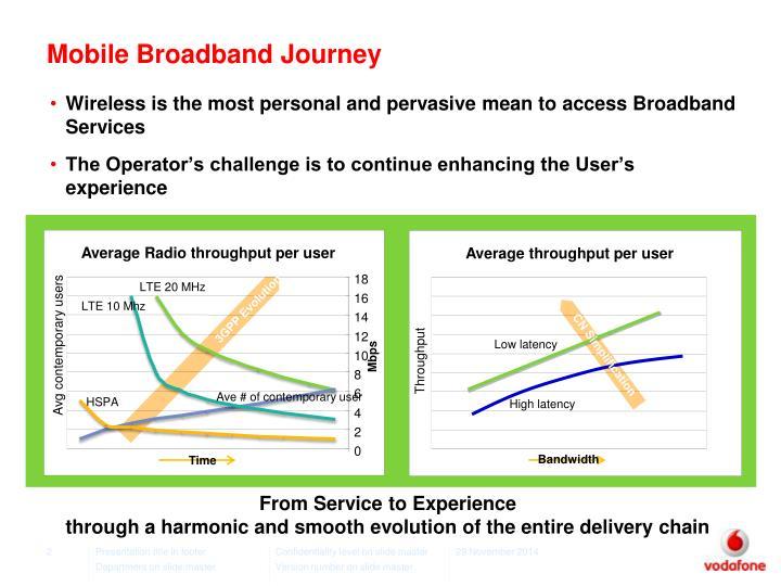 Mobile broadband journey