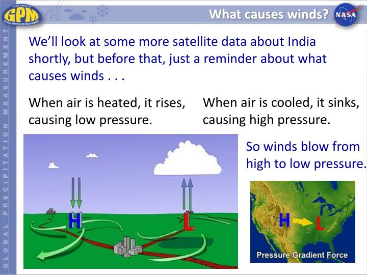 What causes winds?